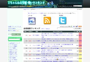 Website 2ch-ranking.net desktop preview